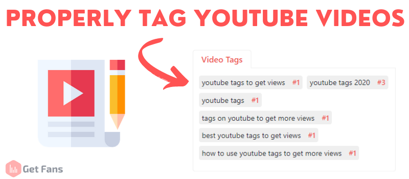 Best Tags For YouTube Videos: 2021 Complete Guide